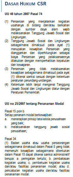 Dasar Hkm CSR